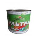 Краска ЭМАЛЬ ПФ115 -УЛЬТРА- салатная 1.8 кг