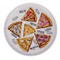 Блюдо ДЛЯ ПИЦЦЫ 7с1353ф34 пицца